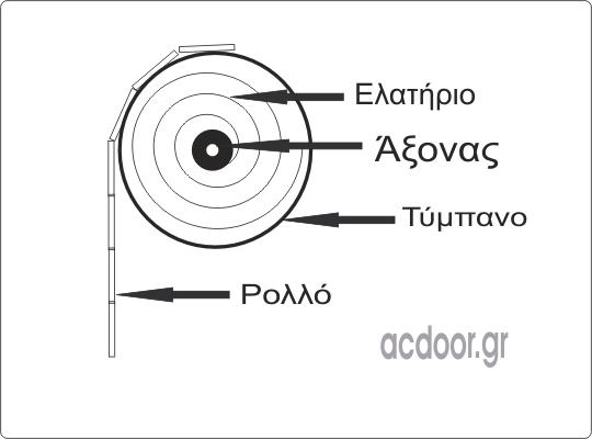 ElatirioTomi4