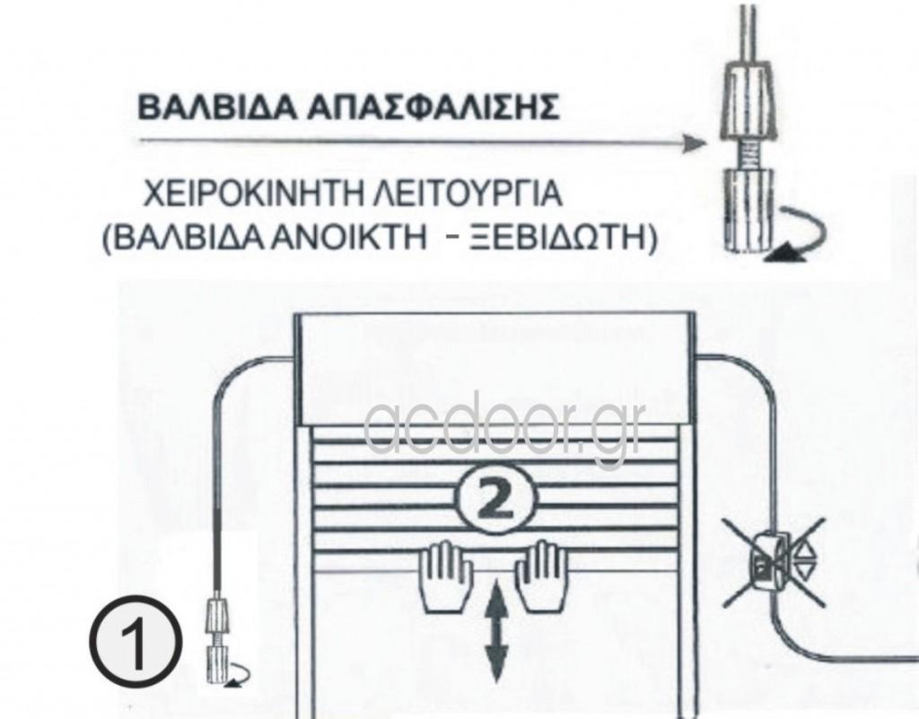 apasfalisi12a