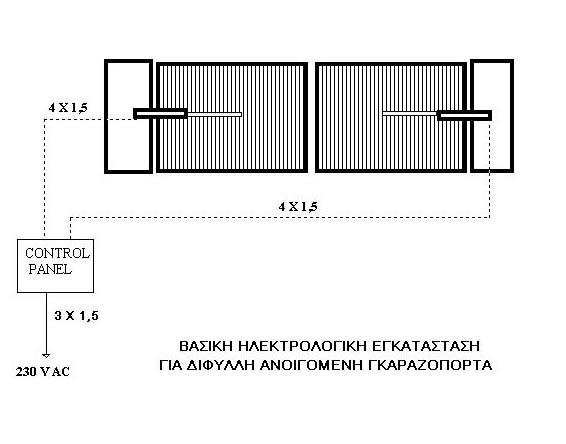 Ηλεκτρολογικές συνδέσεις ανοιγόμενης γκαραζόπορτας (1)